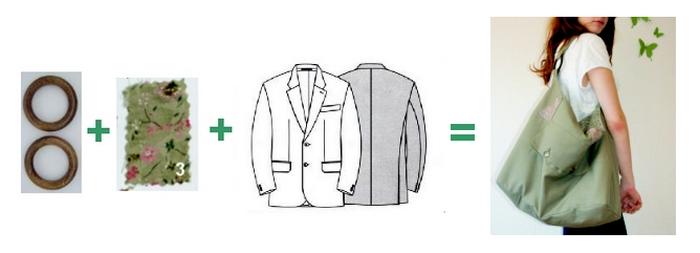 DIY upcycled man jacket